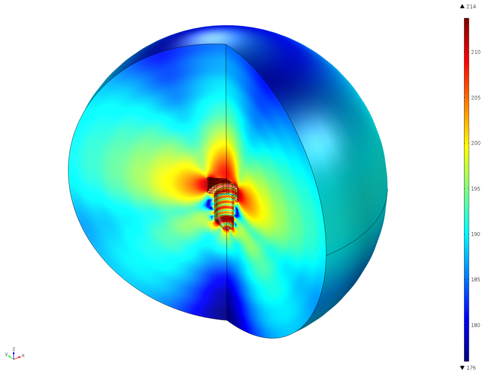 visualisation of the acoustic level field in the water surrounding the transducer.